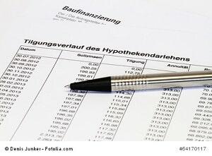 Kreditsicherheiten – Überblick über die Arten der Kreditsicherheit