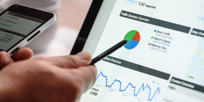 Online Werbung gezielt und nachhaltig umsetzen